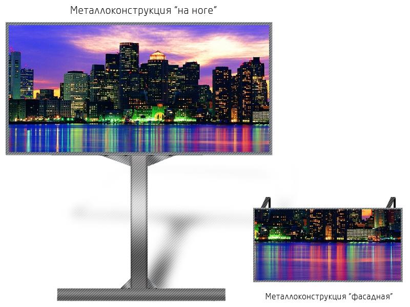 Светодиодный экран купить