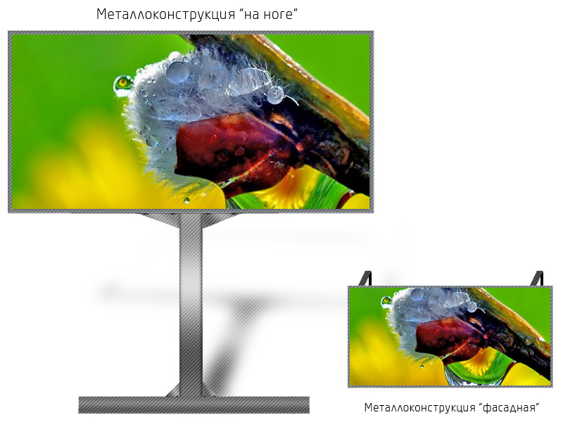 Светодиодный экран P13 (с шагом 13 мм)