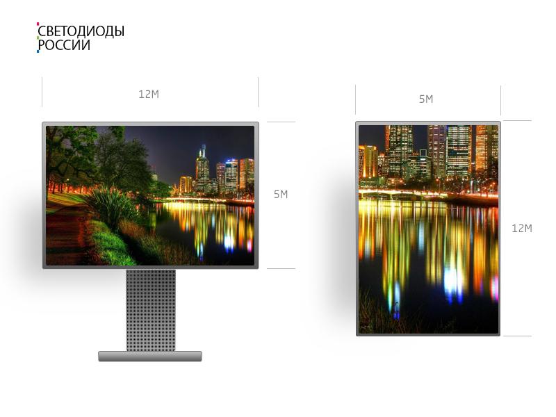 Светодиодный экран  12 х 5 м P10