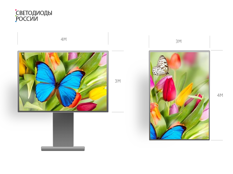 Cветодиодный экран видеоситиборд  4 х 3 м P10
